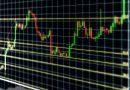 Usare Fibonacci nel trading in modo profittevole